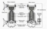 HH 3в1 диффузор, обратный клапан и счетчик пузырьков CO2 (L)