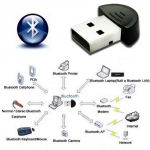 USB Bluetooth Mini адаптер версии 4.0, блутуз V4.0 Dual Mode